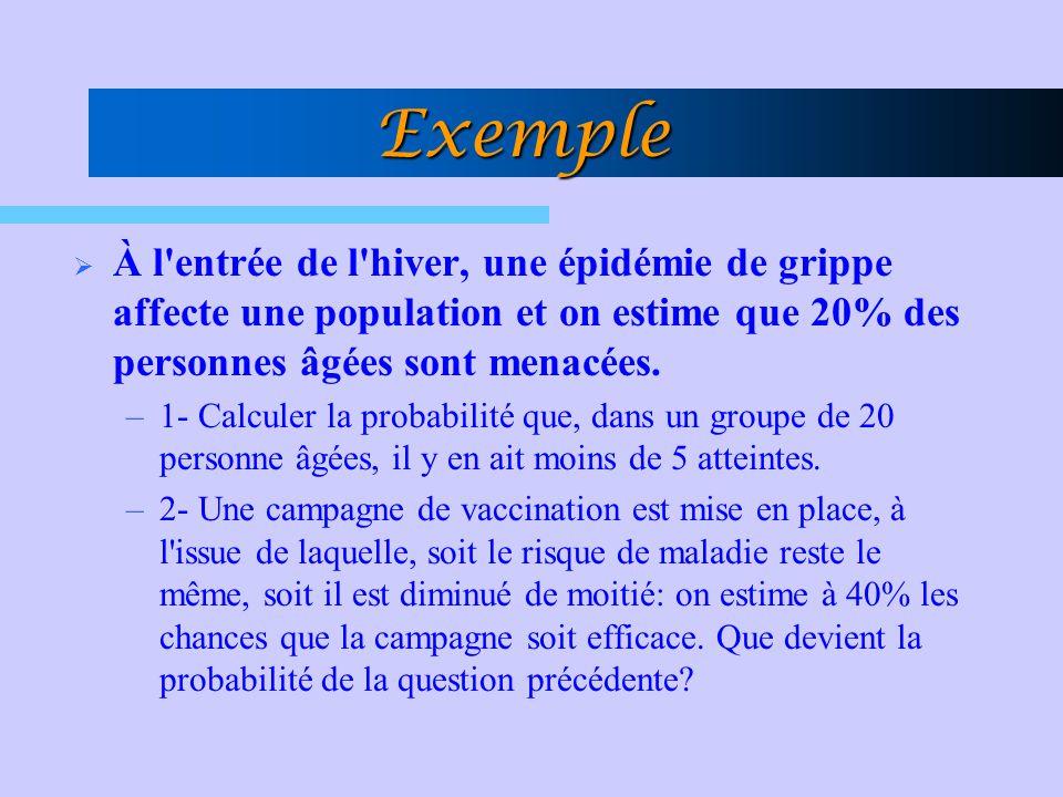 Exemple À l entrée de l hiver, une épidémie de grippe affecte une population et on estime que 20% des personnes âgées sont menacées.