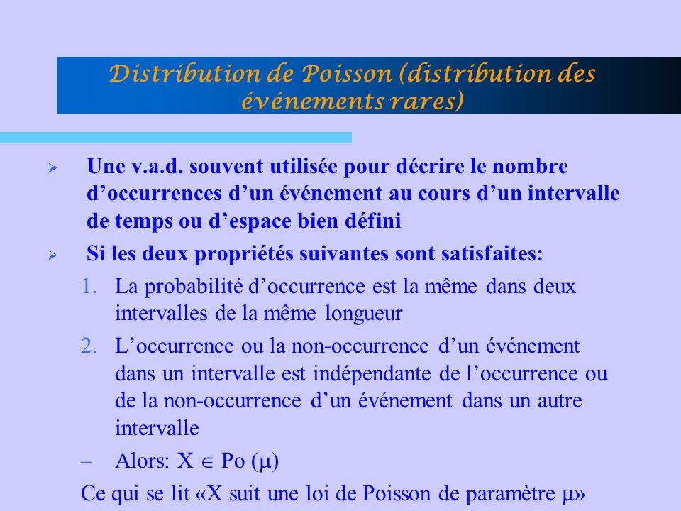 Distribution de Poisson (distribution des événements rares)
