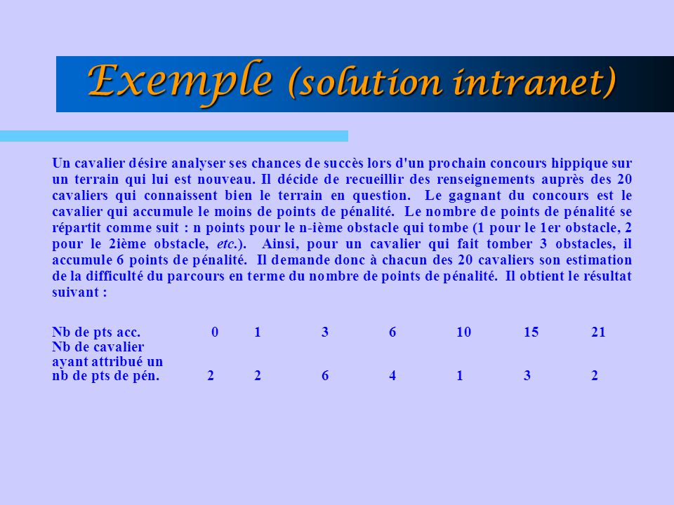 Exemple (solution intranet)