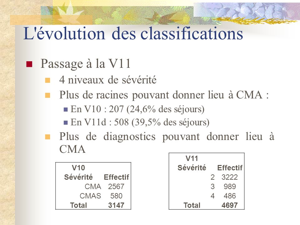 L évolution des classifications