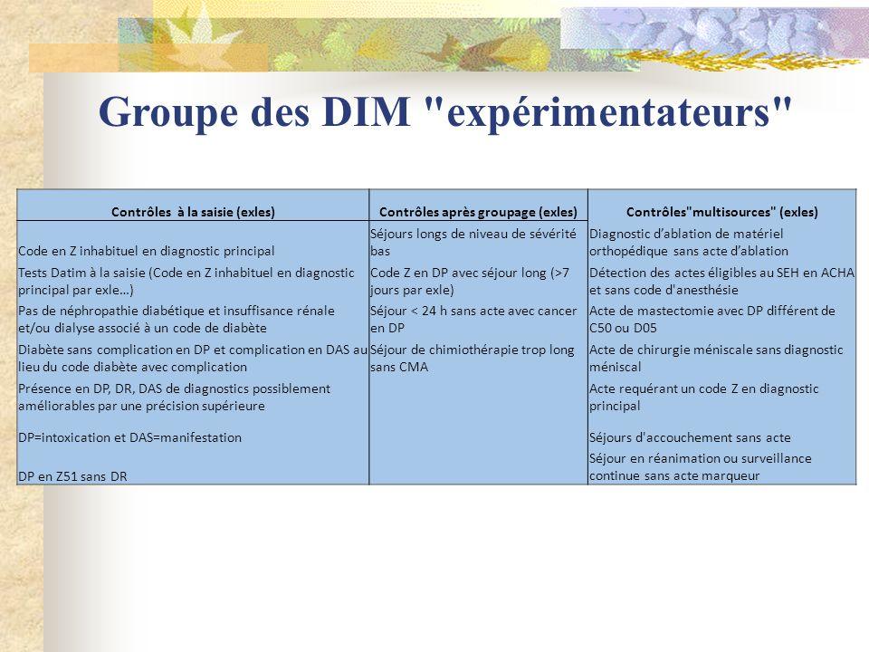 Groupe des DIM expérimentateurs