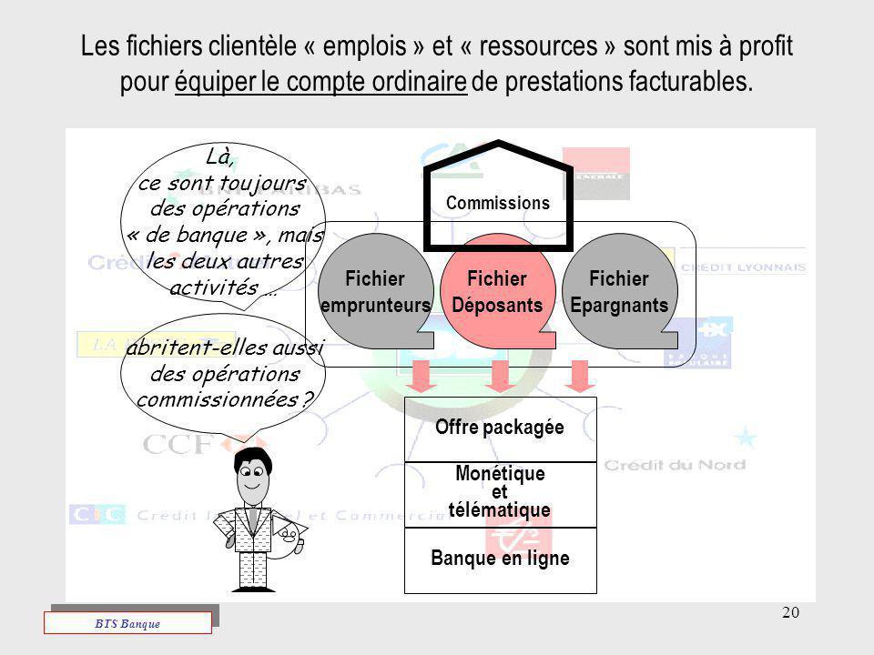 Les fichiers clientèle « emplois » et « ressources » sont mis à profit pour équiper le compte ordinaire de prestations facturables.