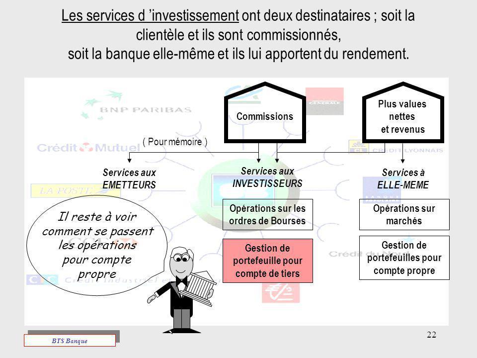 Les services d 'investissement ont deux destinataires ; soit la clientèle et ils sont commissionnés, soit la banque elle-même et ils lui apportent du rendement.
