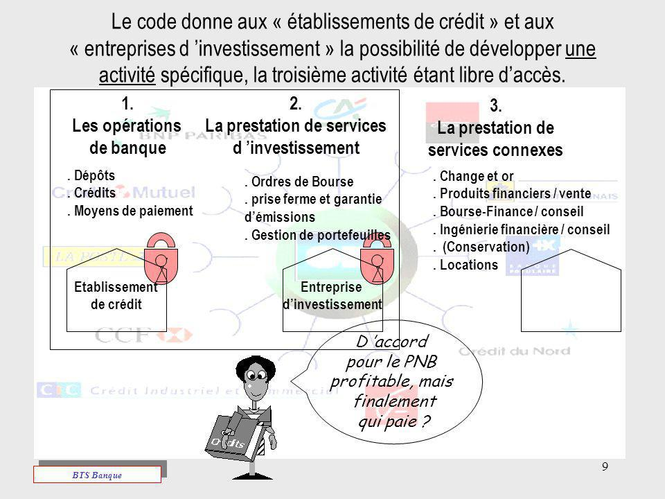 La prestation de services connexes