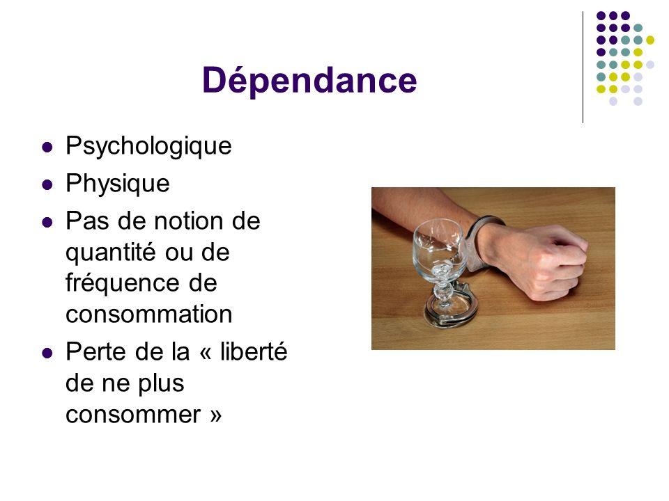 Dépendance Psychologique Physique