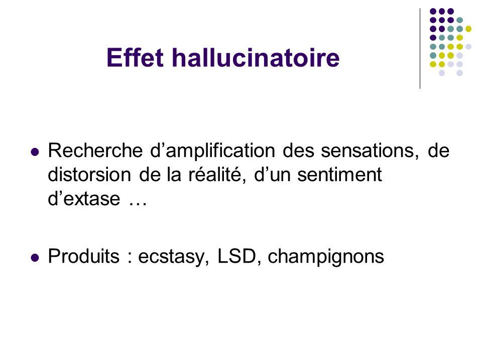 Effet hallucinatoire Recherche d'amplification des sensations, de distorsion de la réalité, d'un sentiment d'extase …