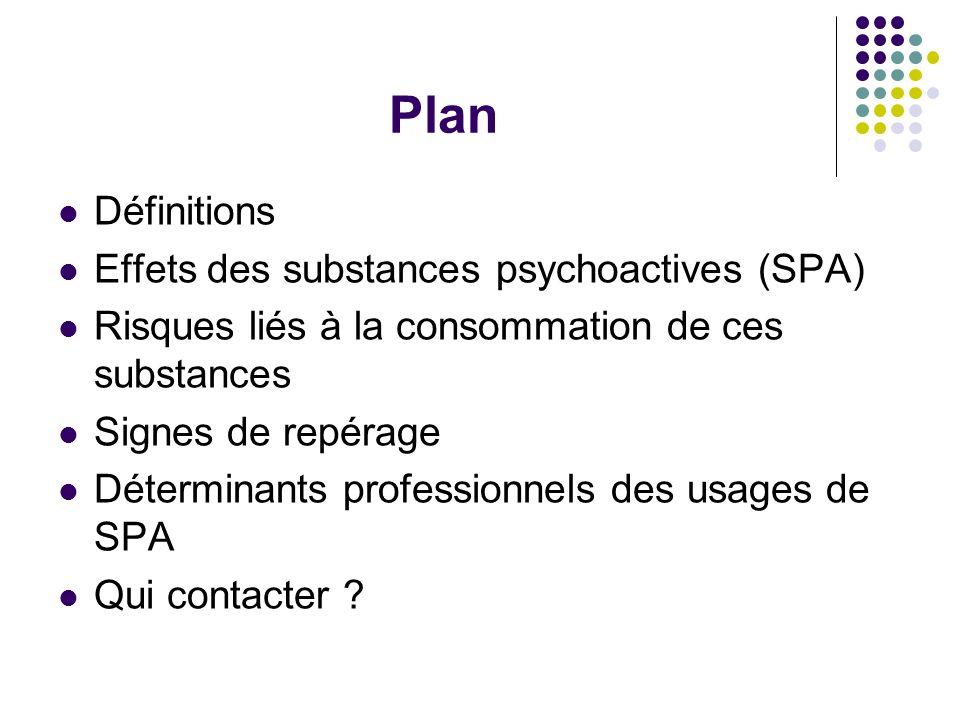 Plan Définitions Effets des substances psychoactives (SPA)