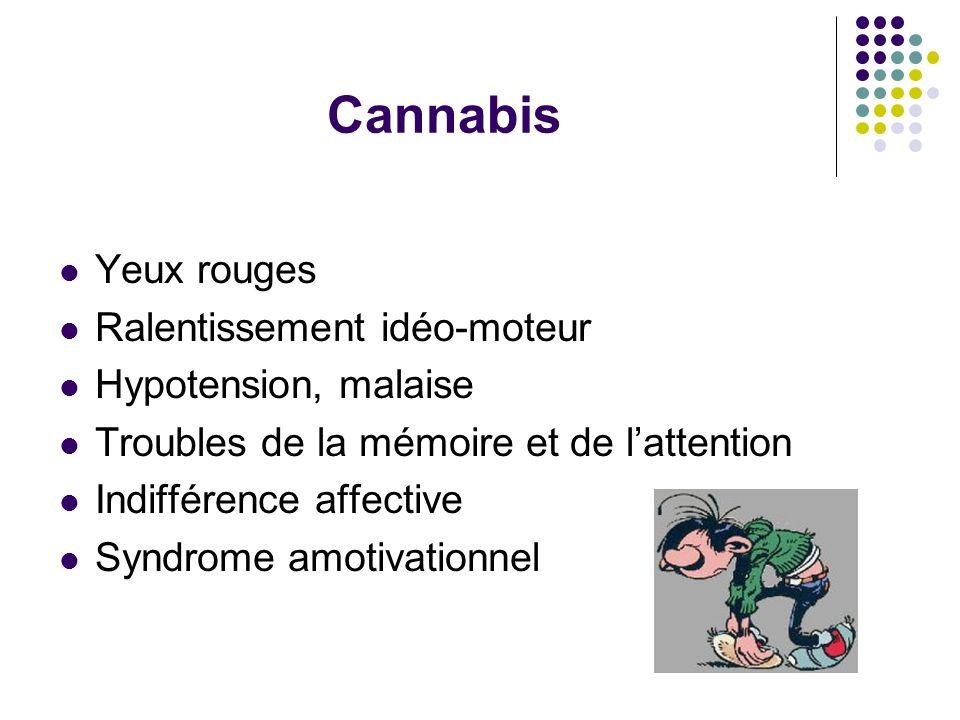 Cannabis Yeux rouges Ralentissement idéo-moteur Hypotension, malaise