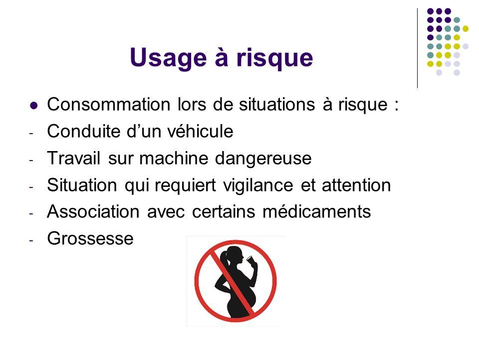 Usage à risque Consommation lors de situations à risque :