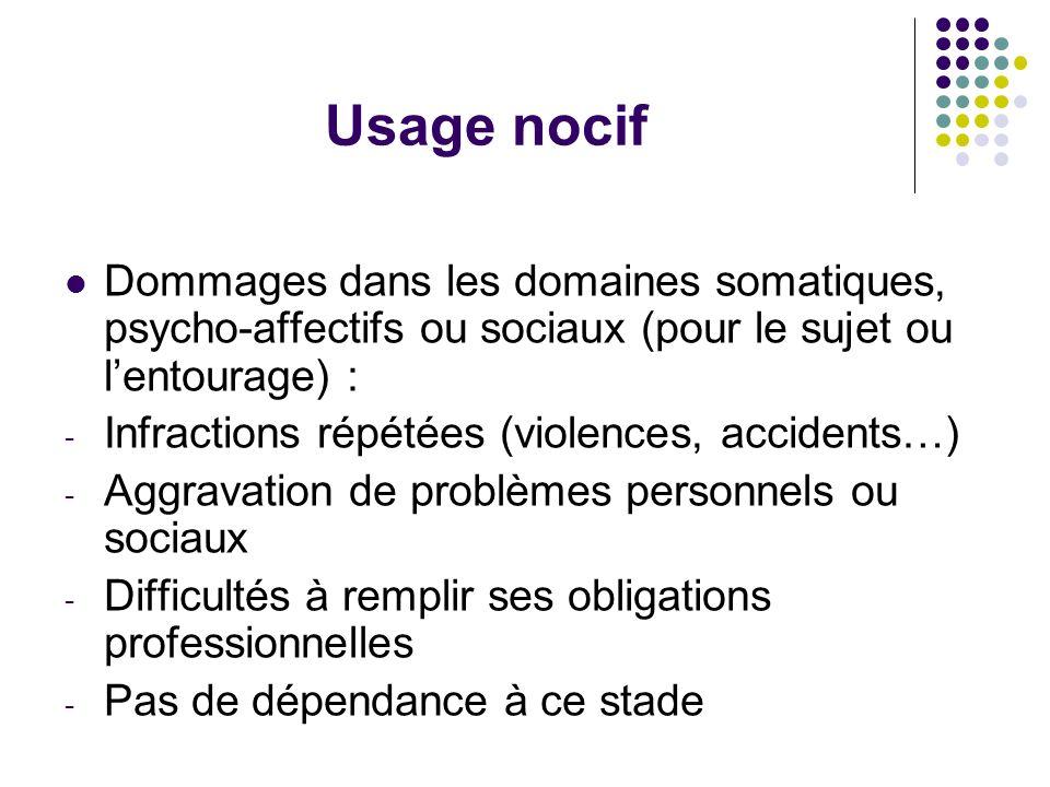 Usage nocifDommages dans les domaines somatiques, psycho-affectifs ou sociaux (pour le sujet ou l'entourage) :