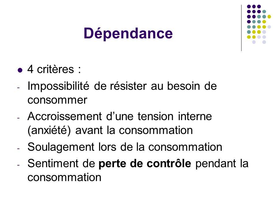 Dépendance4 critères : Impossibilité de résister au besoin de consommer. Accroissement d'une tension interne (anxiété) avant la consommation.