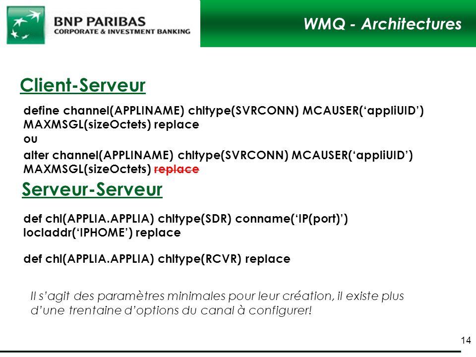 Client-Serveur Serveur-Serveur WMQ - Architectures