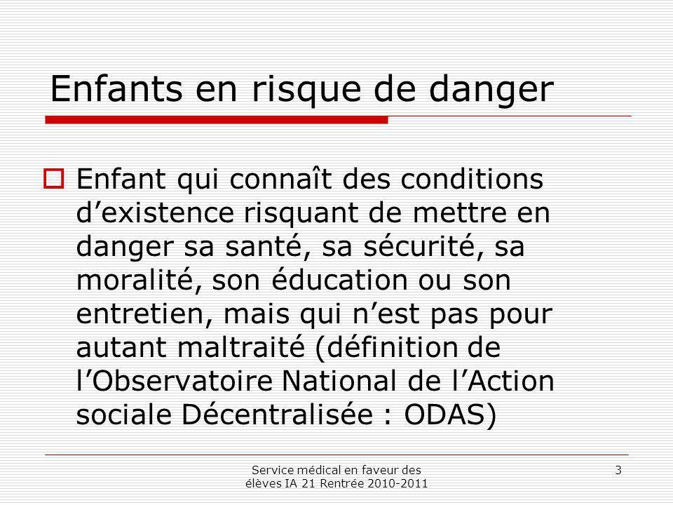 Enfants en risque de danger