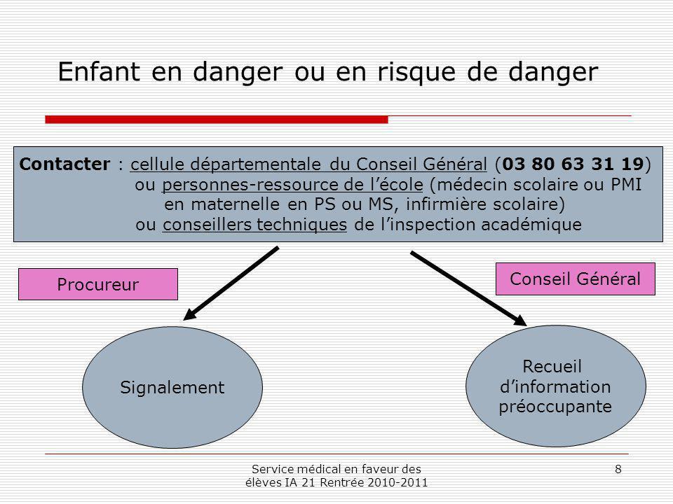 Enfant en danger ou en risque de danger