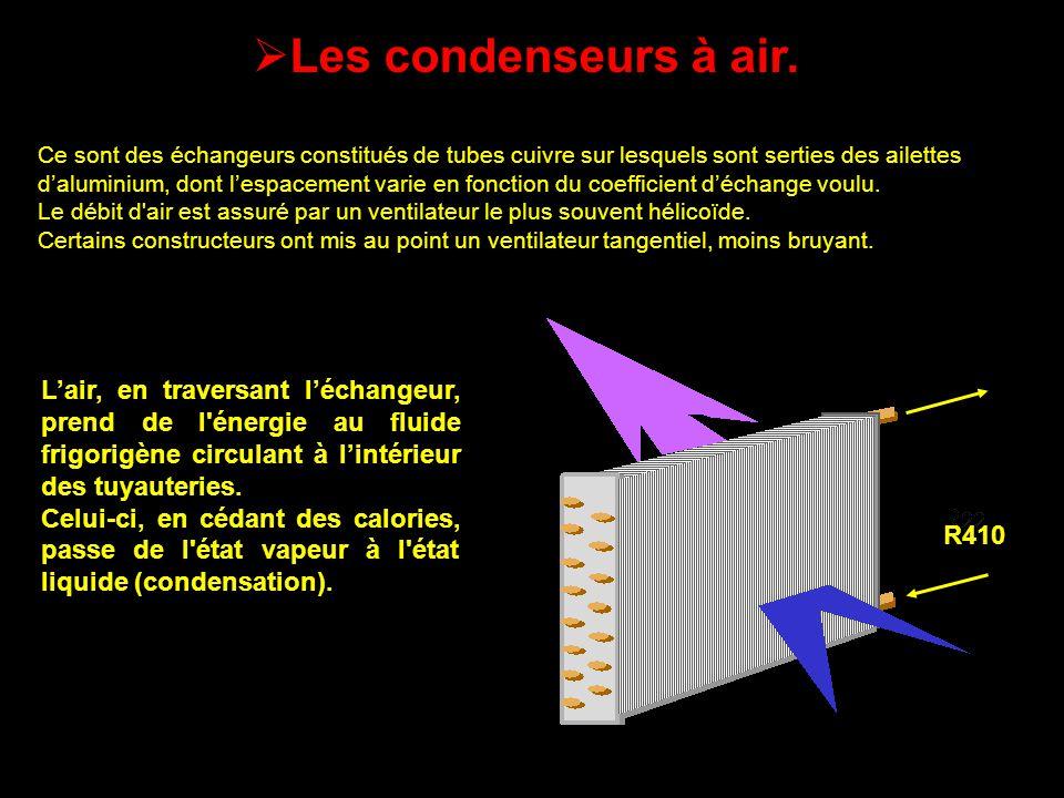 Les condenseurs à air.