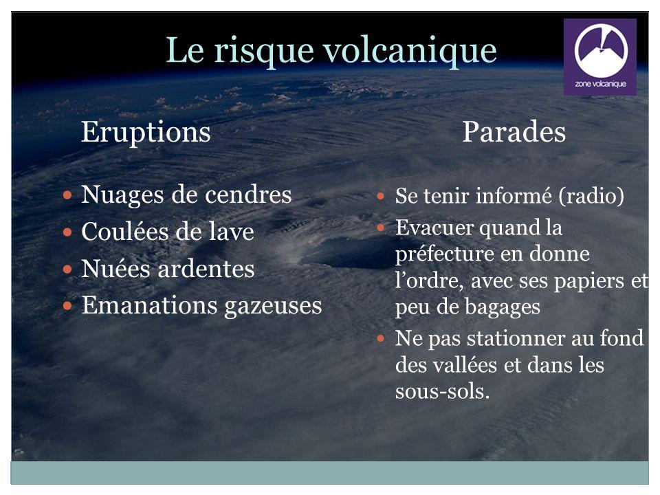 Le risque volcanique Eruptions Parades Nuages de cendres