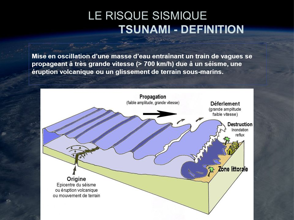 LE RISQUE SISMIQUE TSUNAMI - DEFINITION