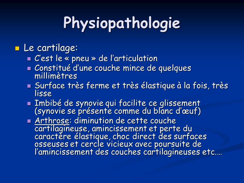 Physiopathologie Le cartilage: C'est le « pneu » de l'articulation