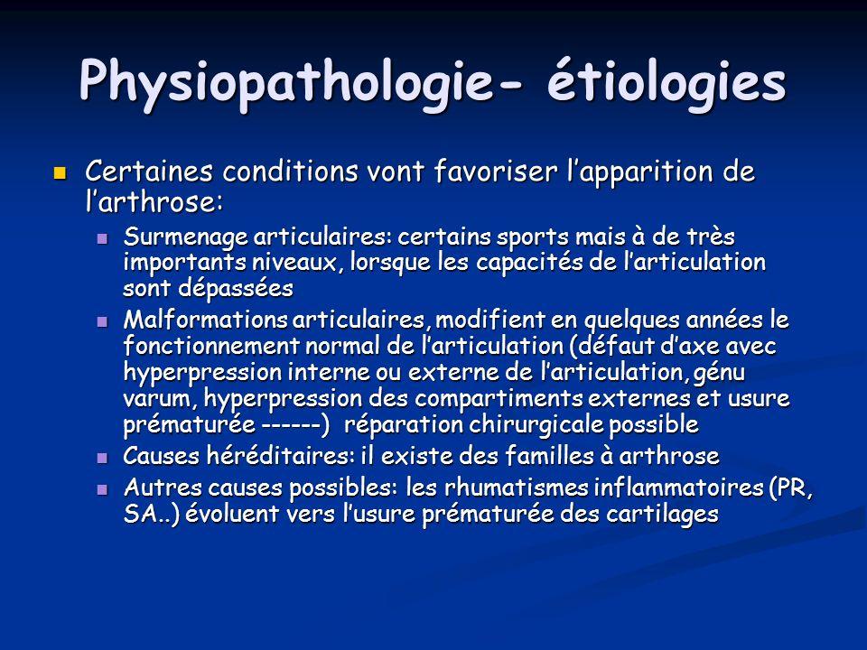 Physiopathologie- étiologies