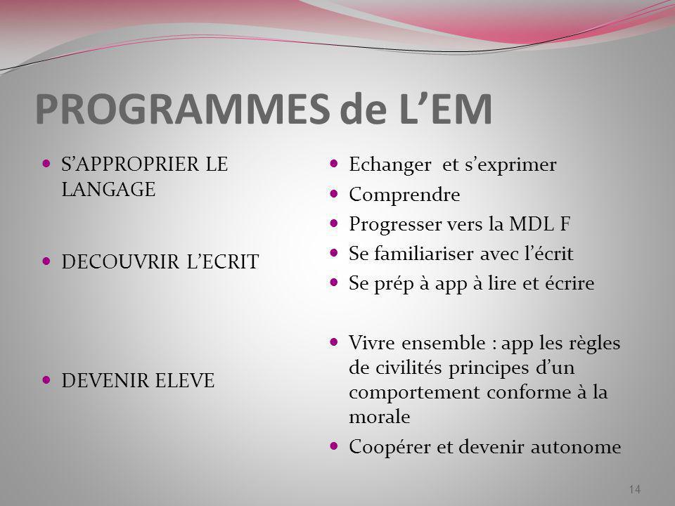 PROGRAMMES de L'EM S'APPROPRIER LE LANGAGE DECOUVRIR L'ECRIT