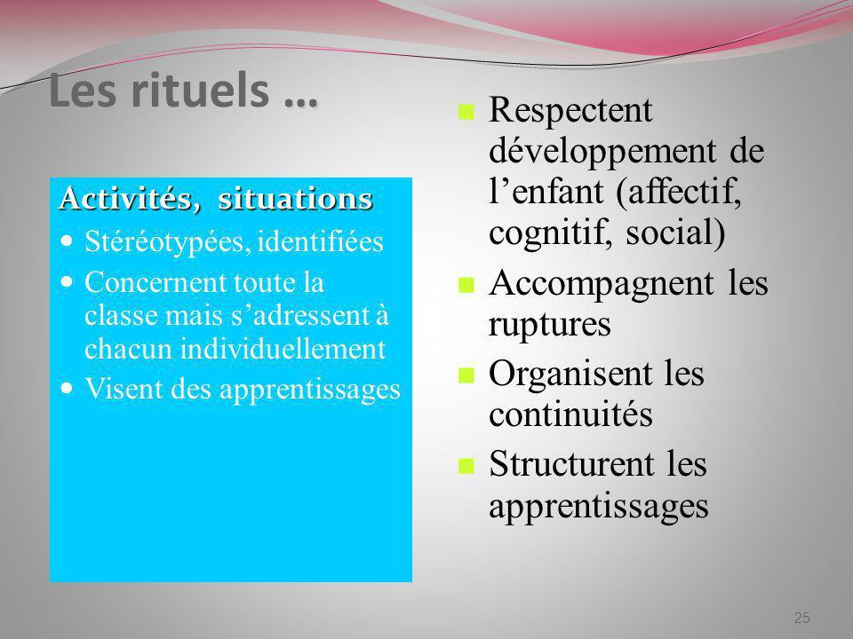 Les rituels … Respectent développement de l'enfant (affectif, cognitif, social) Accompagnent les ruptures.