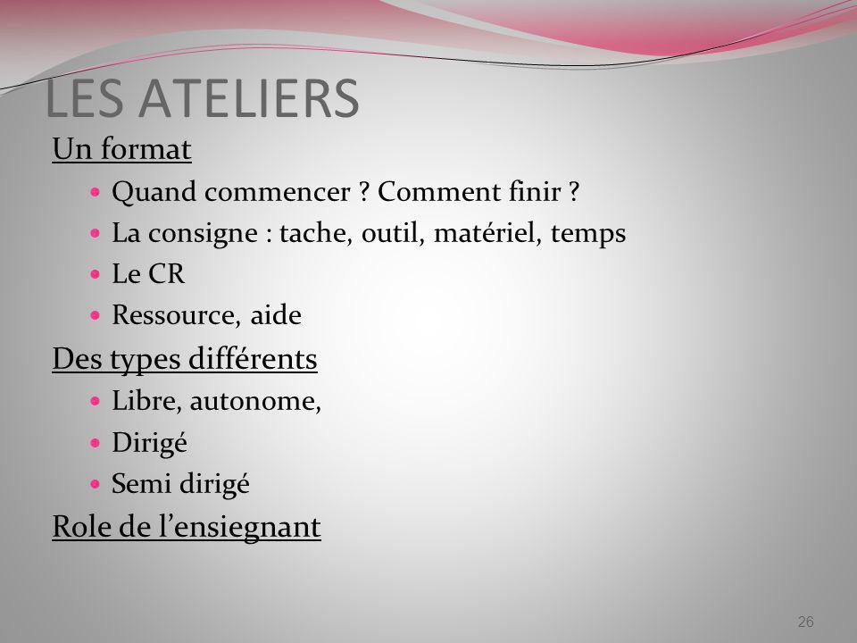 LES ATELIERS Un format Des types différents Role de l'ensiegnant