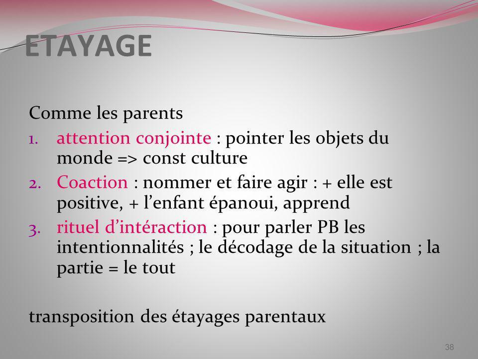 ETAYAGE Comme les parents