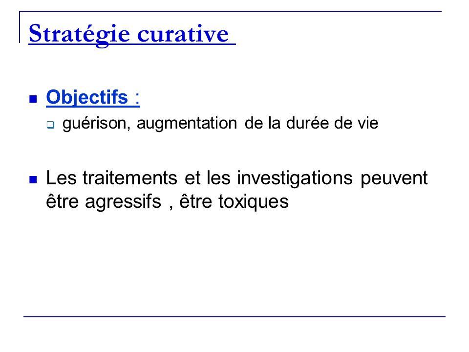 Stratégie curative Objectifs :