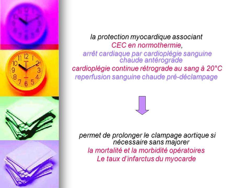 la protection myocardique associant CEC en normothermie,
