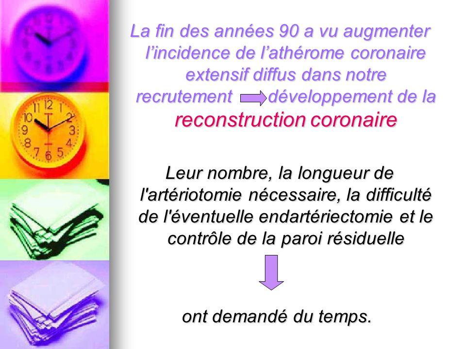 La fin des années 90 a vu augmenter l'incidence de l'athérome coronaire extensif diffus dans notre recrutement développement de la reconstruction coronaire