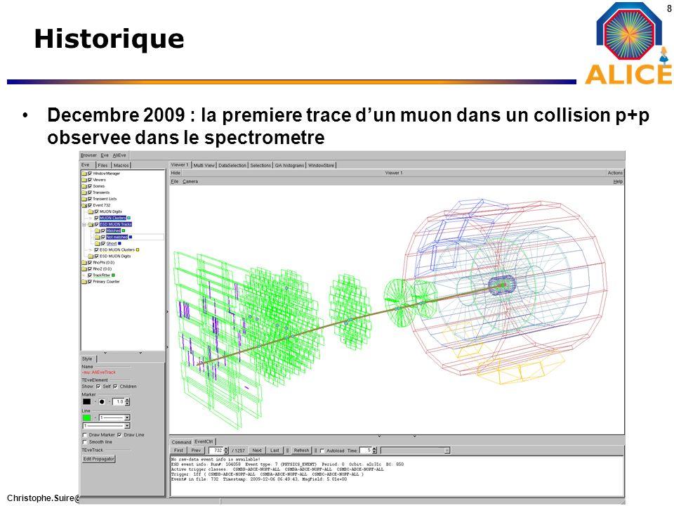 Historique Decembre 2009 : la premiere trace d'un muon dans un collision p+p observee dans le spectrometre.