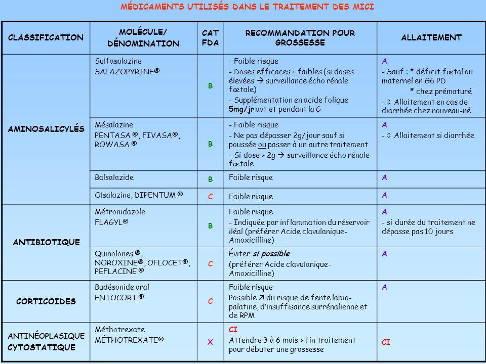 MALADIES INFLAMMATOIRES CHRONIQUES INTESTINALES (MICI) ET