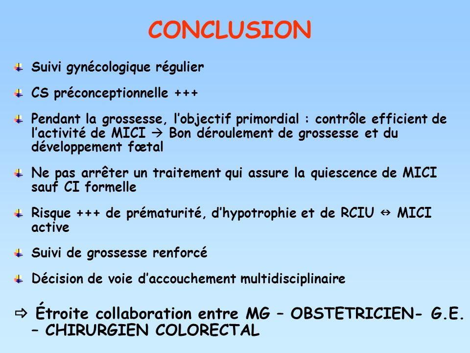 CONCLUSION Suivi gynécologique régulier. CS préconceptionnelle +++