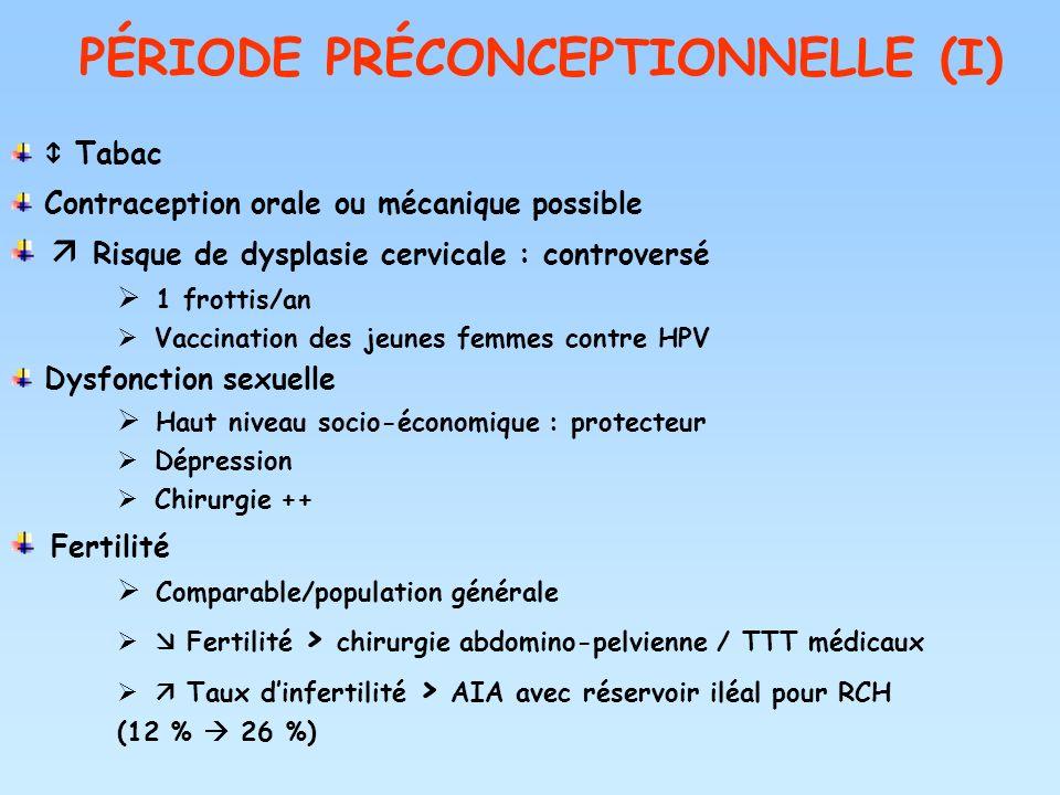 PÉRIODE PRÉCONCEPTIONNELLE (I)