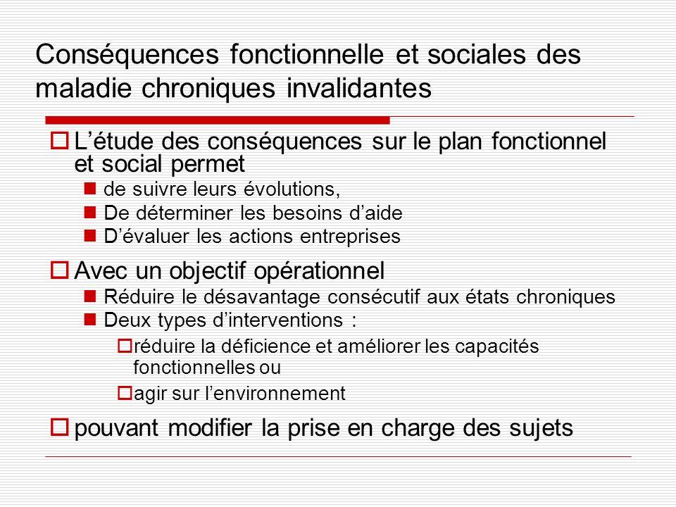 Conséquences fonctionnelle et sociales des maladie chroniques invalidantes