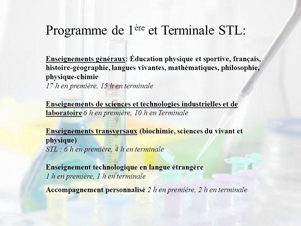 Programme de 1ère et Terminale STL: