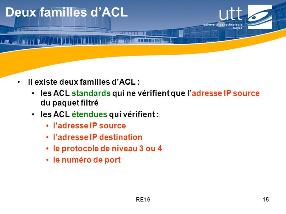 Deux familles d'ACL Il existe deux familles d'ACL :
