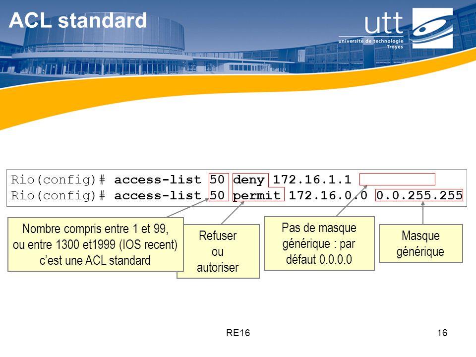ACL standard Rio(config)# access-list 50 deny 172.16.1.1 Rio(config)#