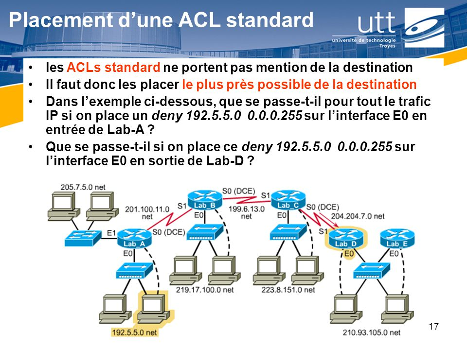 Placement d'une ACL standard