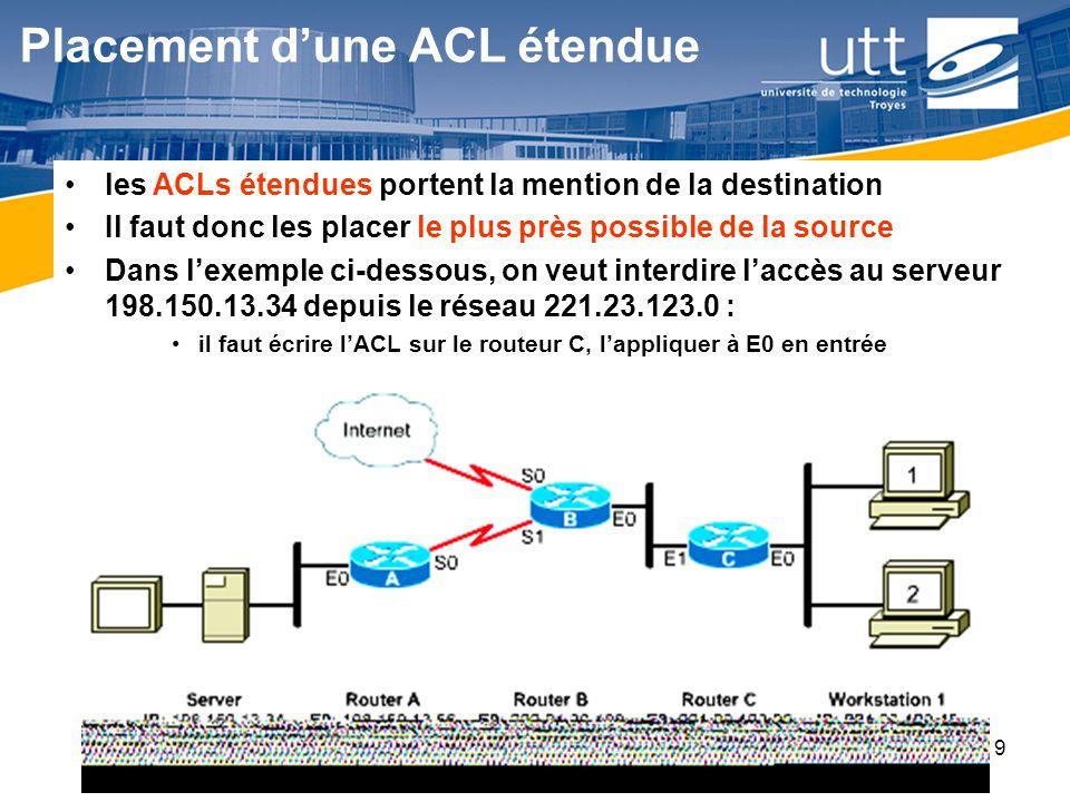 Placement d'une ACL étendue