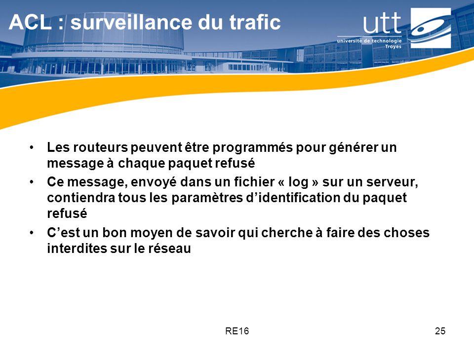 ACL : surveillance du trafic