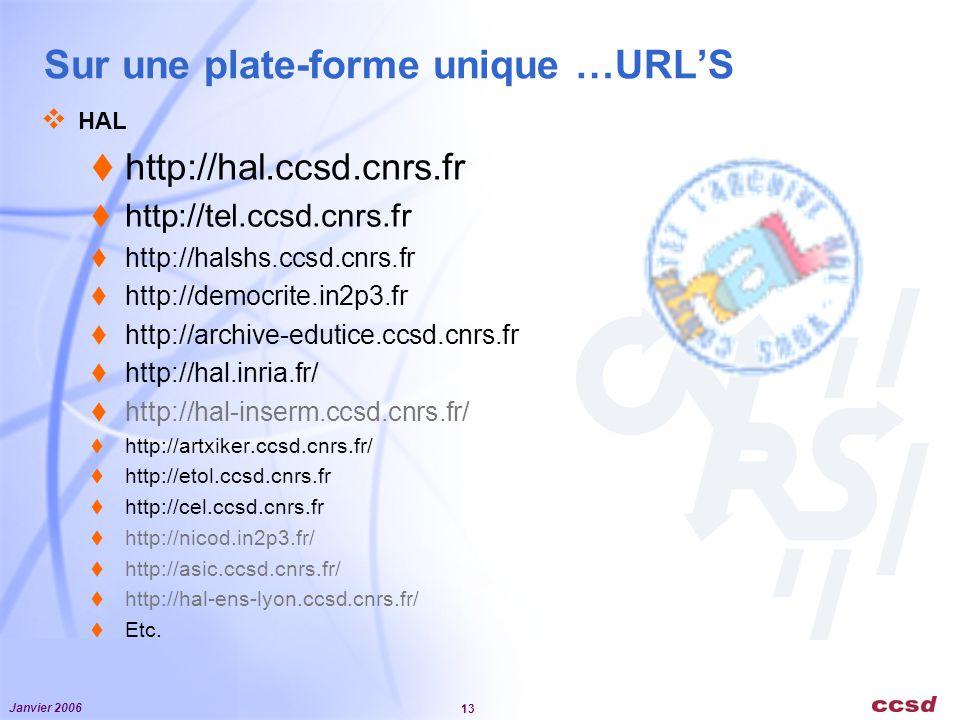 Sur une plate-forme unique …URL'S