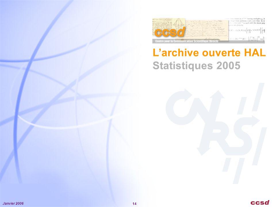 L'archive ouverte HAL Statistiques 2005
