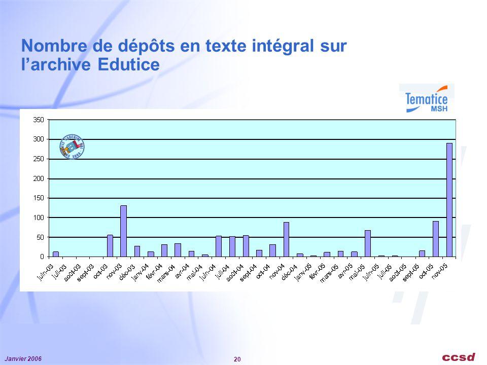 Nombre de dépôts en texte intégral sur l'archive Edutice