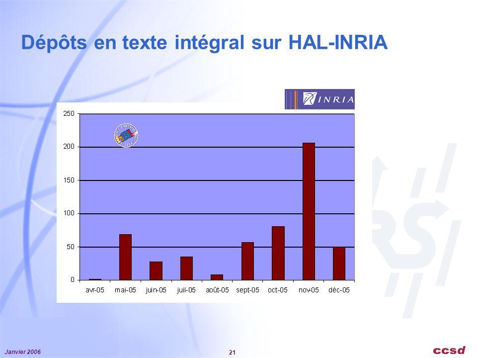Dépôts en texte intégral sur HAL-INRIA