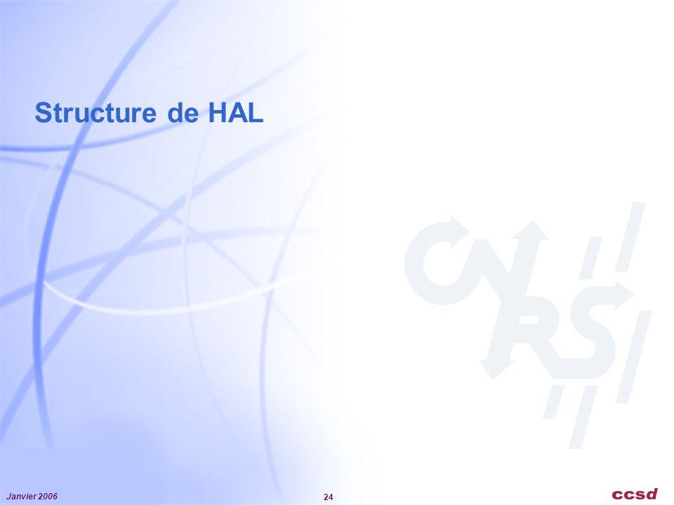 Structure de HAL