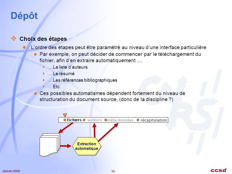 Dépôt Choix des étapes. L'ordre des étapes peut être paramétré au niveau d'une interface particulière.