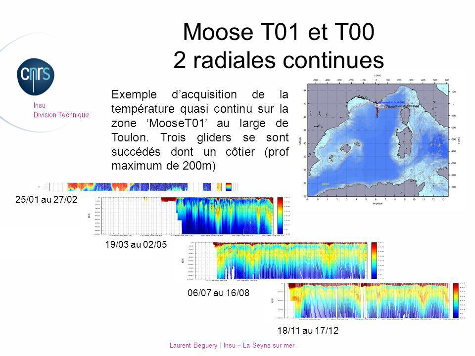 Moose T01 et T00 2 radiales continues