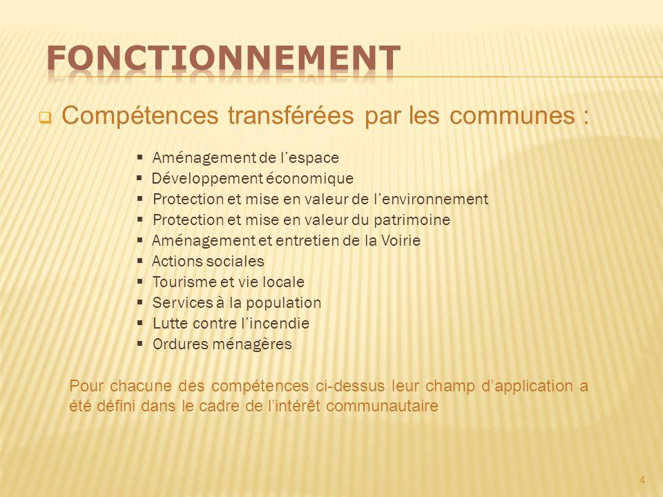 Fonctionnement Compétences transférées par les communes :