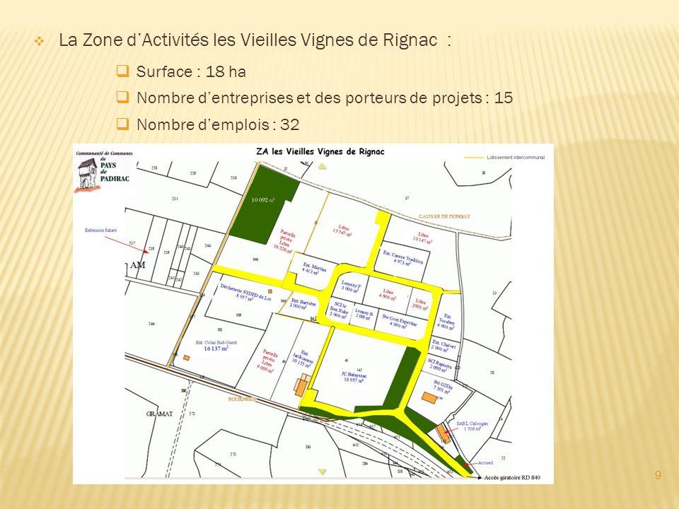 La Zone d'Activités les Vieilles Vignes de Rignac :